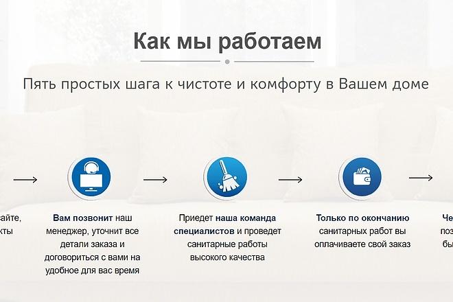 Создание сайта - Landing Page на Тильде 32 - kwork.ru