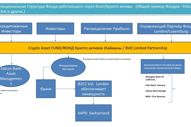 Оформление презентации в PowerPoint 6 - kwork.ru