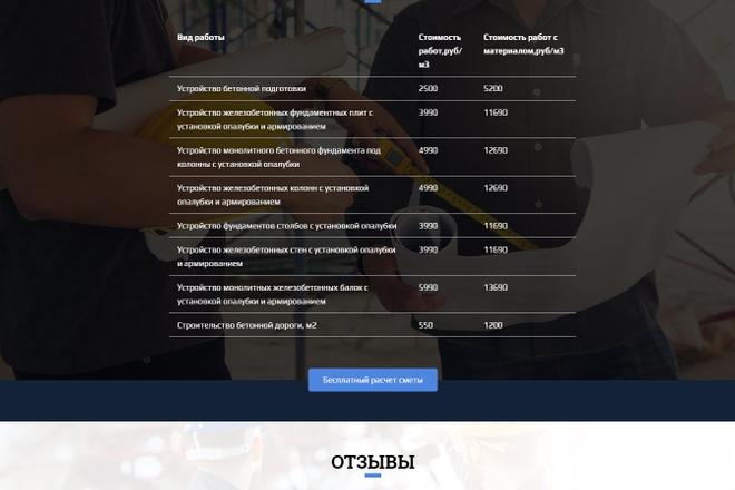 Создание красивого адаптивного лендинга на Вордпресс 45 - kwork.ru