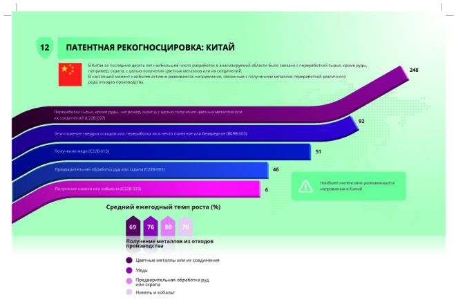 Презентация в PDF 3 - kwork.ru