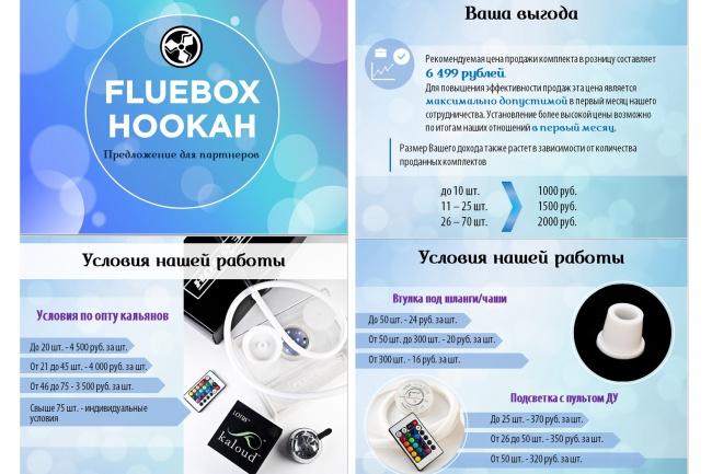 Создание презентации Power Point 20 - kwork.ru