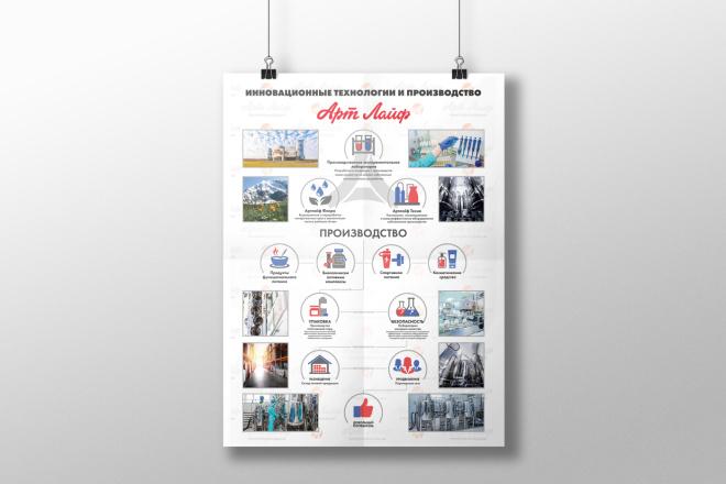 Разработаю дизайна постера, плаката, афиши 6 - kwork.ru
