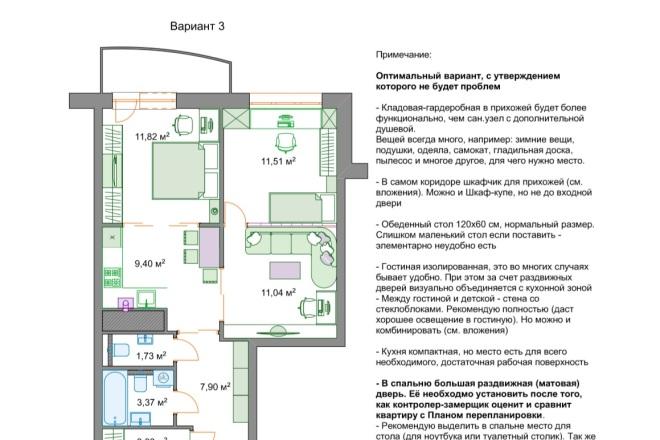 Планировочные решения. Планировка с мебелью и перепланировка 75 - kwork.ru