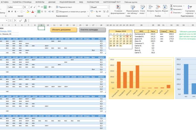 Excel формулы, сводные таблицы, макросы 64 - kwork.ru