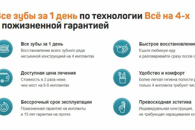 Скопировать Landing page, одностраничный сайт, посадочную страницу 74 - kwork.ru