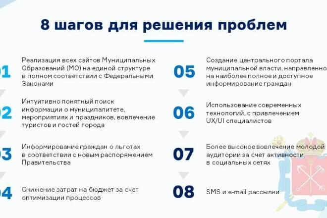 Создание презентации Power Point 4 - kwork.ru