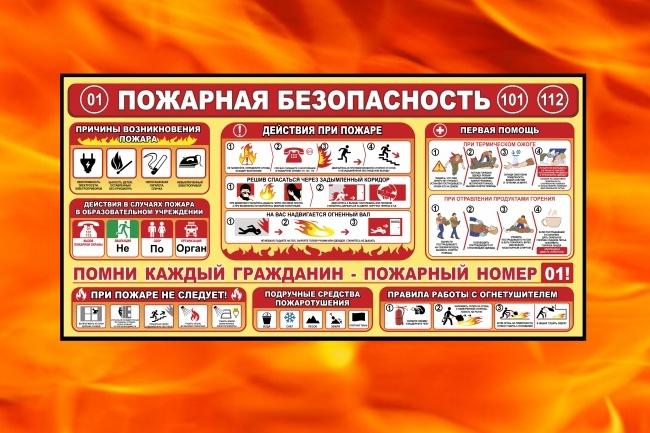 Широкоформатный баннер, качественно и быстро 78 - kwork.ru