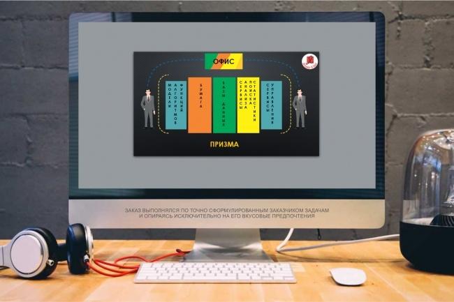Сделаю Инфографику по вашему рисунку 10 - kwork.ru