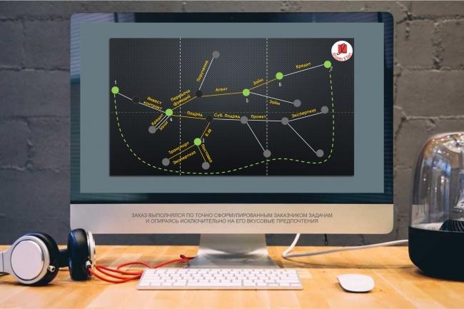 Сделаю Инфографику по вашему рисунку 5 - kwork.ru