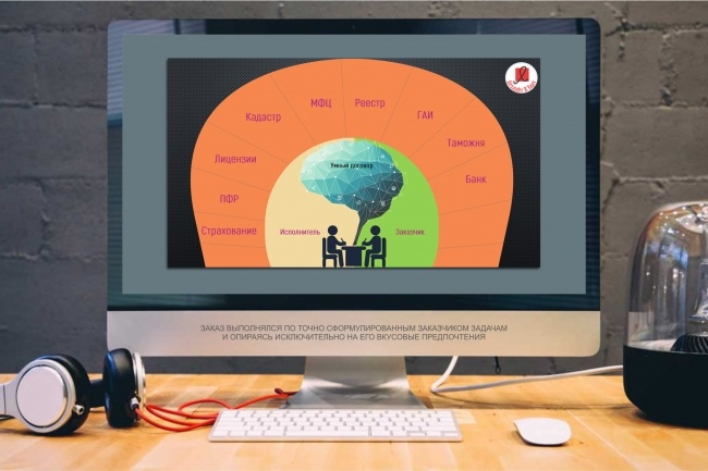 Сделаю Инфографику по вашему рисунку 6 - kwork.ru