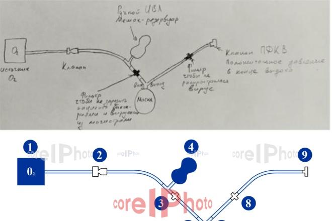 Отрисовка и оформление карт, схем 12 - kwork.ru