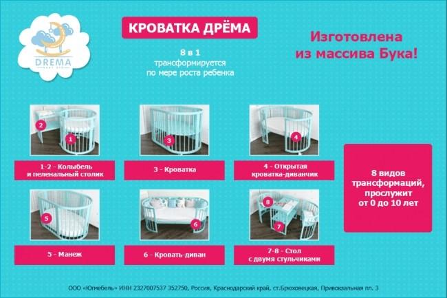 Качественные баннеры для рекламы 2 - kwork.ru