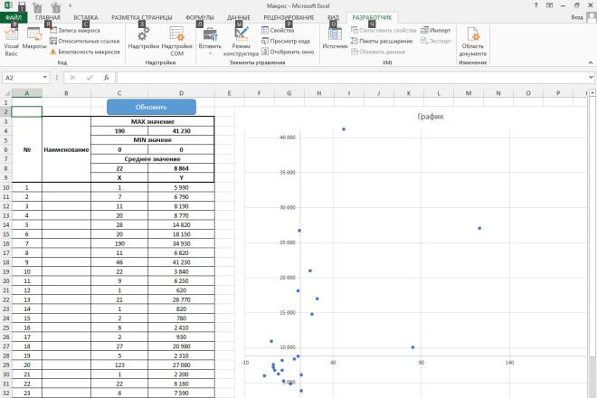 Напишу макрос на VBA для Excel 69 - kwork.ru