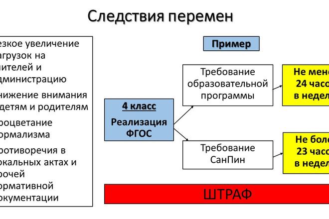 Создание презентаций 36 - kwork.ru