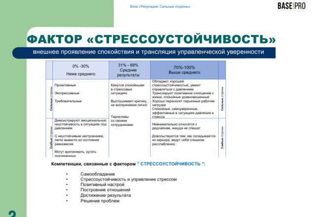 Корректировка, редактирование и изменение ПДФ презентаций 5 - kwork.ru