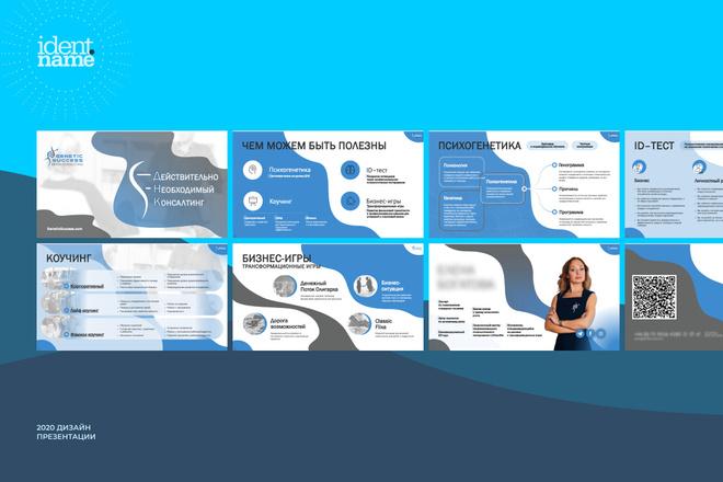 Бизнес презентацию в PDF 3 - kwork.ru