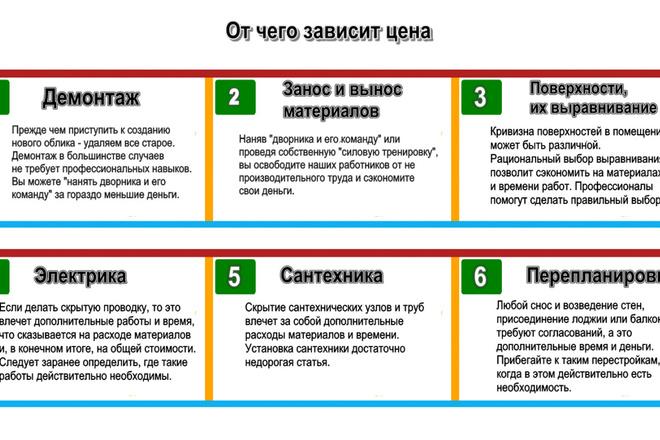 Создание сайтов на конструкторе сайтов WIX, nethouse 79 - kwork.ru