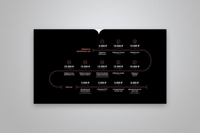 Разработаю уникальную инфографику. Современно, качественно и быстро 10 - kwork.ru