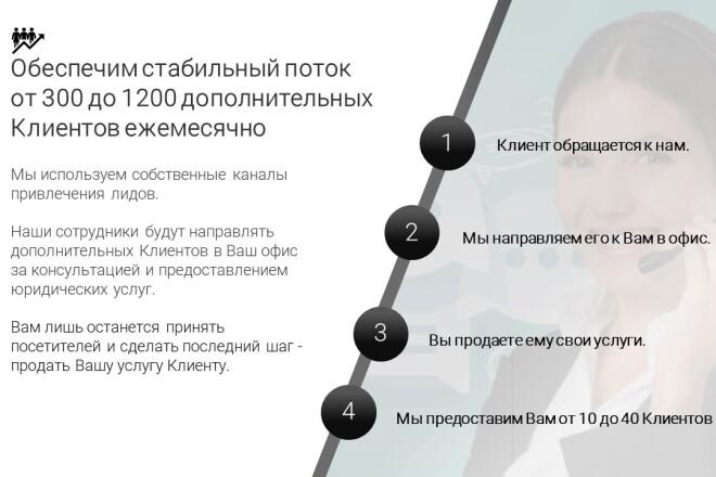 Сделаю продающую презентацию 5 - kwork.ru