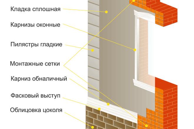 Иллюстрации 10 - kwork.ru