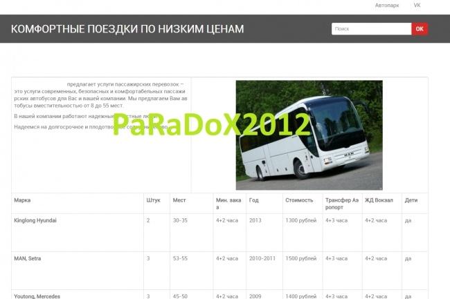Создам сайт на WordPress 12 - kwork.ru
