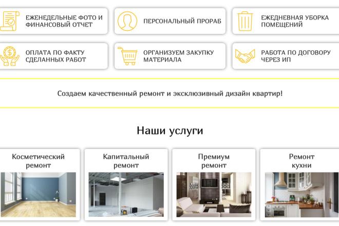 Вёрстка сайтов по доступной цене 23 - kwork.ru