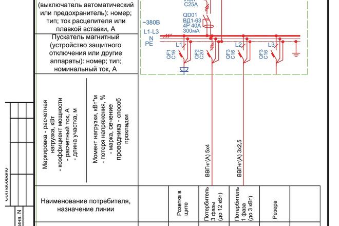 Выполню однолинейную схему электроснабжения 59 - kwork.ru