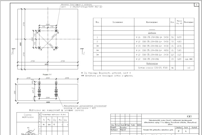 Расчет конструкций 3 - kwork.ru