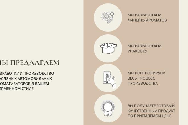 Стильный дизайн презентации 145 - kwork.ru