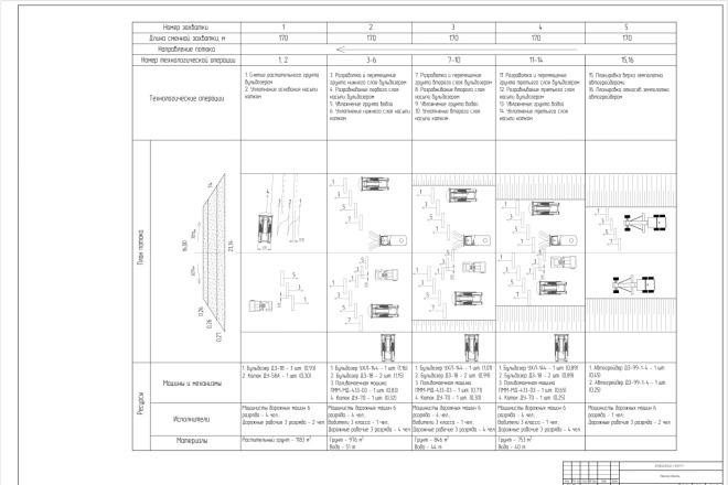 Чертежи в AutoCAD, оцифровка чертежей, исполнительная документация 5 - kwork.ru
