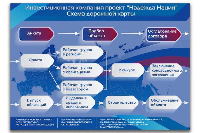 Яркий дизайн коммерческого предложения КП. Премиум дизайн 60 - kwork.ru