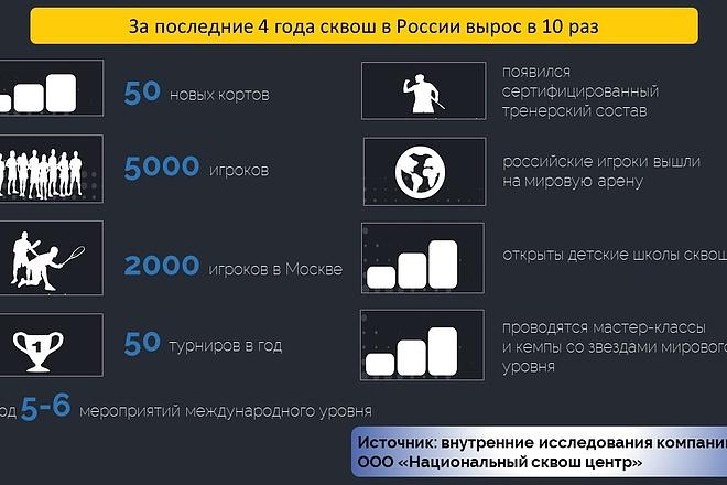 Отредактирую Вашу презентацию PowerPoint 7 - kwork.ru
