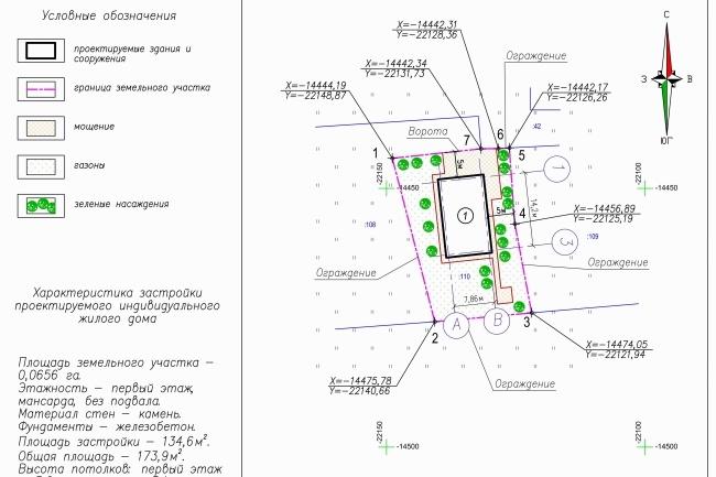 Схема планировочной организации земельного участка - спозу 37 - kwork.ru