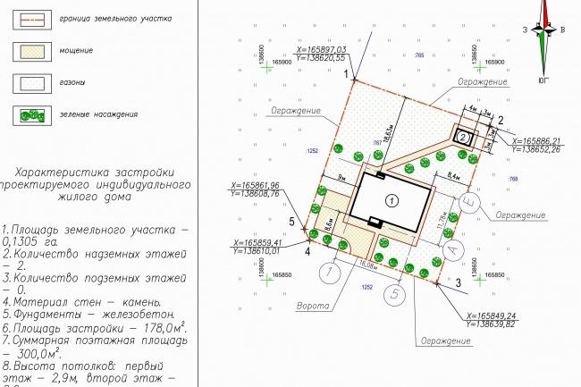 Схема планировочной организации земельного участка - спозу 31 - kwork.ru