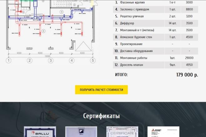 Адаптация страницы сайта под мобильные устройства 4 - kwork.ru