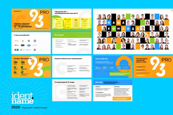 Редизайн или переверстка вашей презентации 1 - kwork.ru