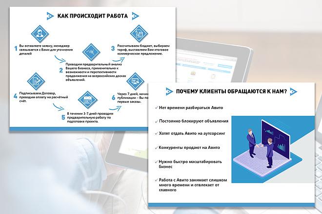 Сделаю презентацию в MS PowerPoint 96 - kwork.ru