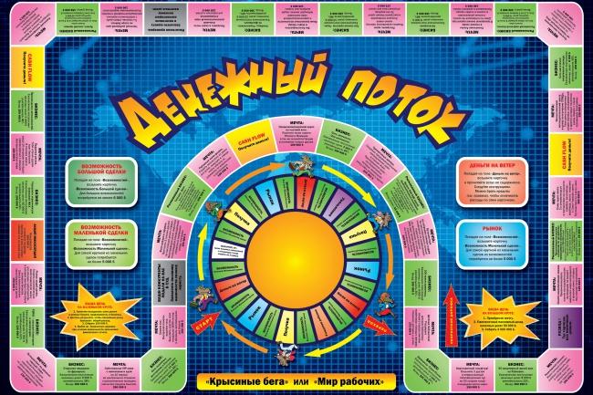 Плакат. Постер. Афиша 2 - kwork.ru