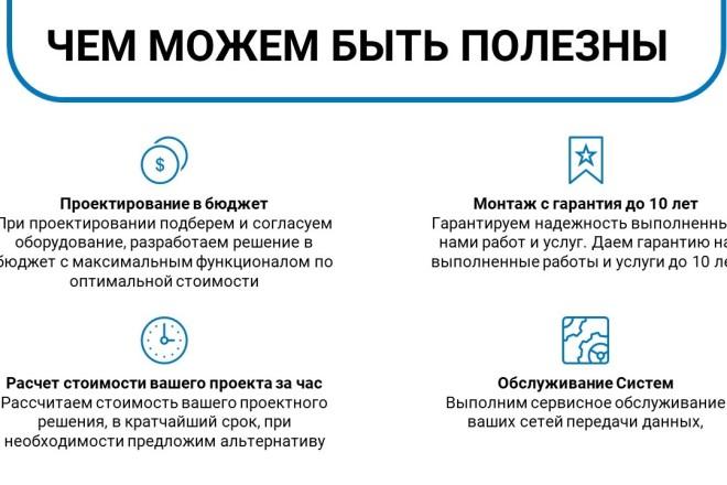 Красиво, стильно и оригинально оформлю презентацию 2 - kwork.ru