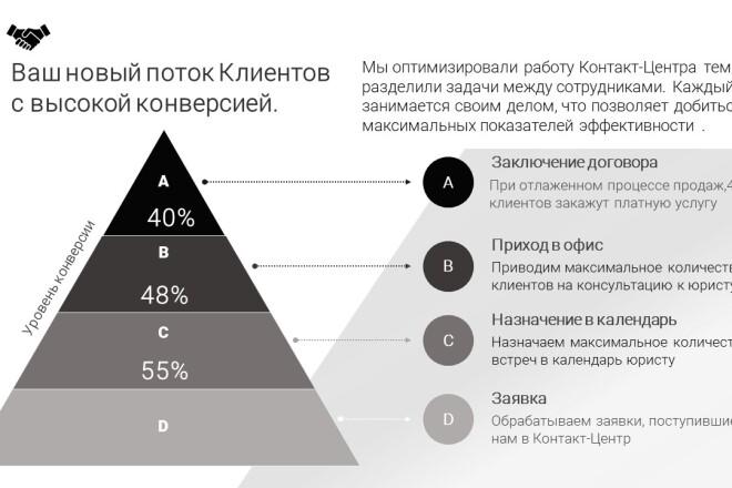 Сделаю продающую презентацию 4 - kwork.ru