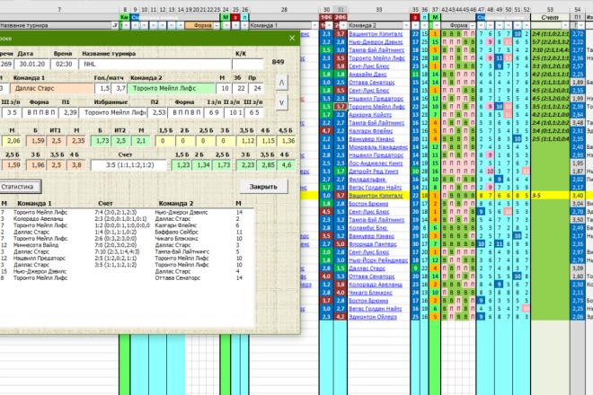 Excel формулы, сводные таблицы, макросы 26 - kwork.ru