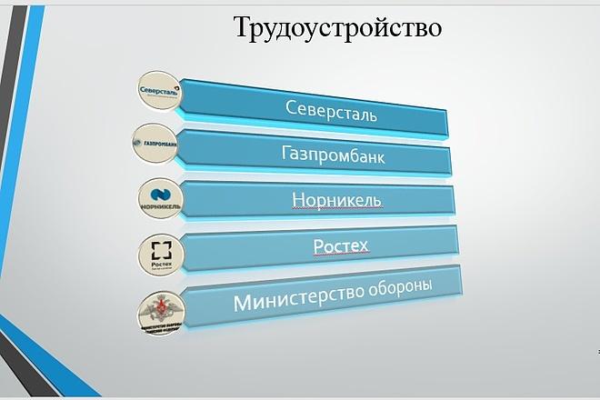 Подготовлю презентацию в MS PowerPoint 11 - kwork.ru