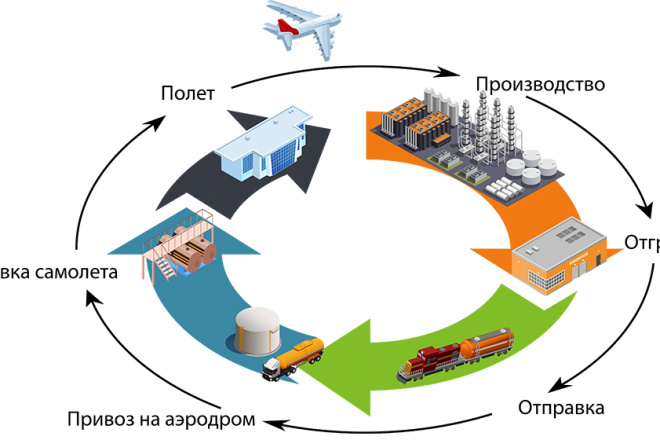 Нарисую иллюстрацию. Срочно за день 1 - kwork.ru