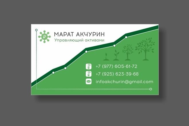 Дизайн визитки 44 - kwork.ru