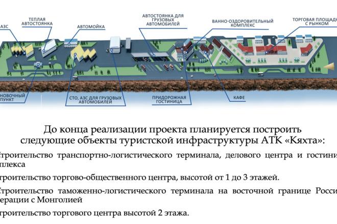 Создам или оформлю презентацию 10 - kwork.ru