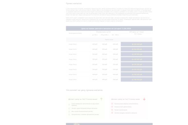 Дизайн одного блока Вашего сайта в PSD 12 - kwork.ru