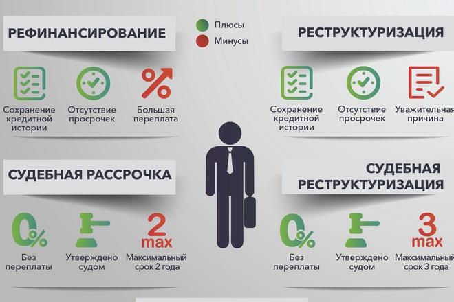 Инфографика любой сложности 29 - kwork.ru