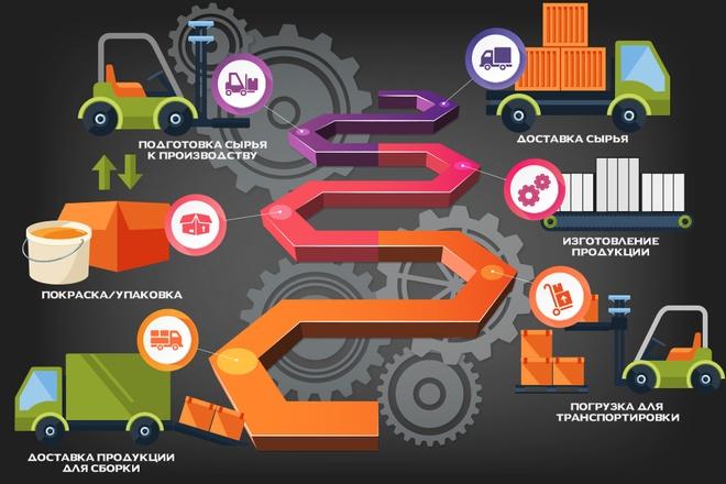 Инфографика любой сложности 26 - kwork.ru
