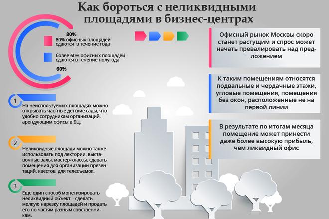 Инфографика любой сложности 22 - kwork.ru
