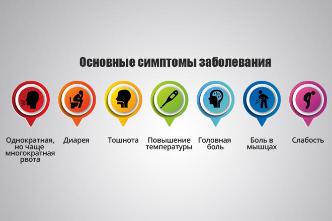 Инфографика любой сложности 20 - kwork.ru